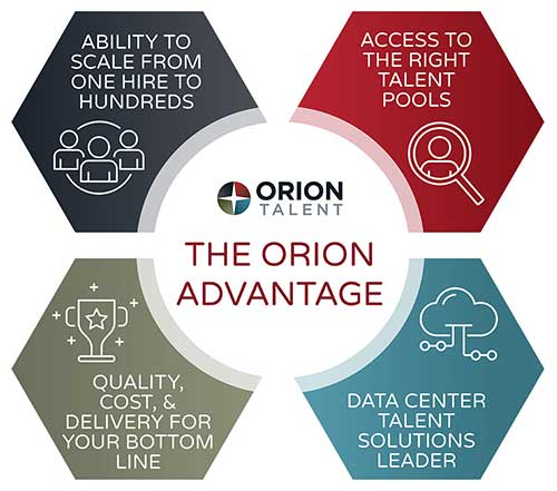 The Orion Advantage